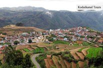 coorg kodaikanal package from pune,mumbai